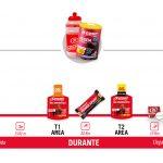 Estrategia de Nutrición Enervit Triatlón