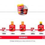 Estrategia Nutricional Enervit Maratón