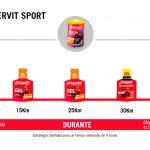 Estrategia nutricional Enervit Maraton Mercadona